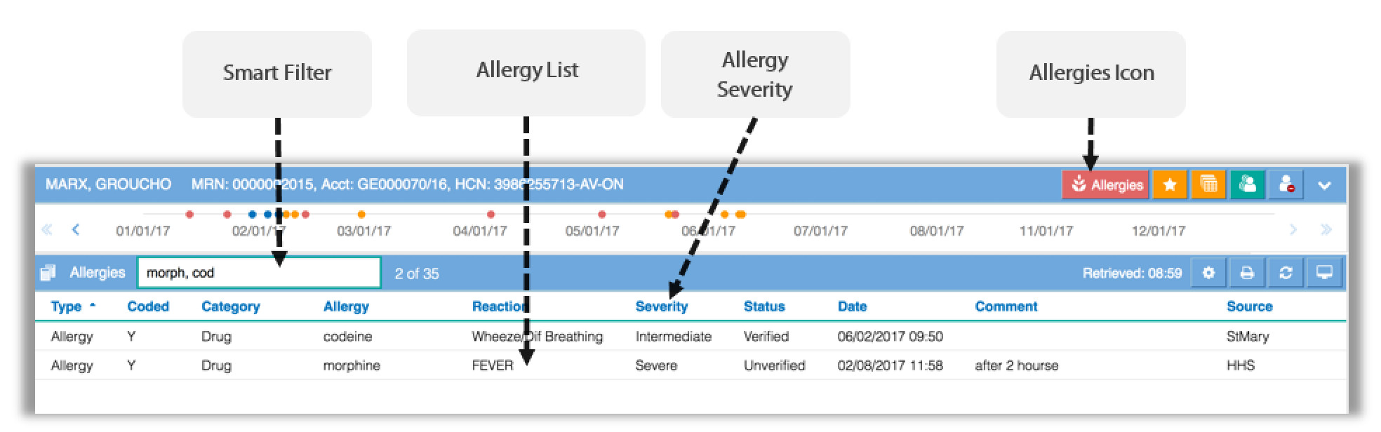 Image for the allergies module tab