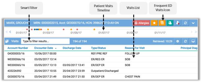 image of visits module tab